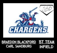 Braedon Blackford Card.2