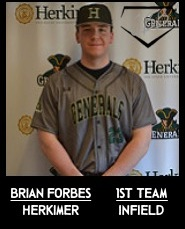 Brian Forbes Card